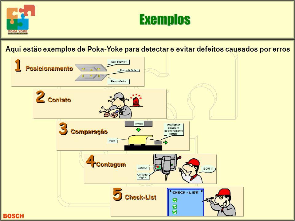 Aqui estão exemplos de Poka-Yoke para detectar e evitar defeitos causados por erros 1 1 Posicionamento Placa Superior Pinos de Guia Placa Inferior 2 2