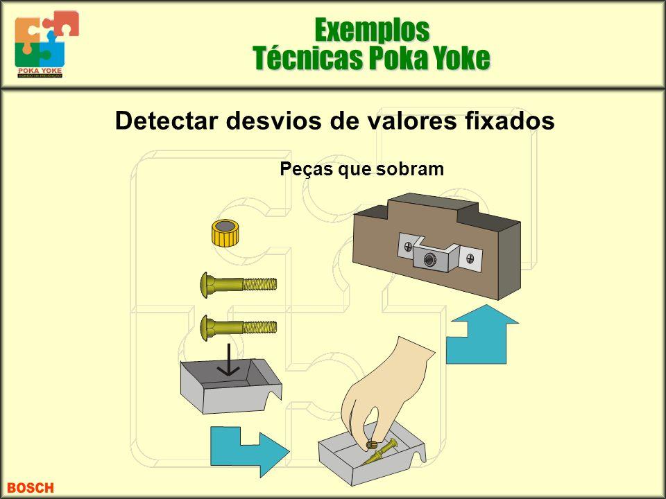 Detectar desvios de valores fixados Peças que sobram Exemplos Técnicas Poka Yoke