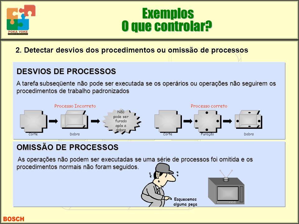 2. Detectar desvios dos procedimentos ou omissão de processos DESVIOS DE PROCESSOS A tarefa subseqüente não pode ser executada se os operários ou oper