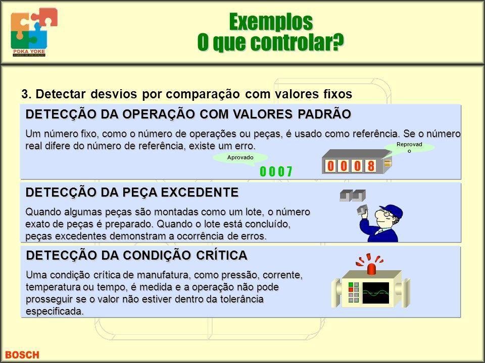 3. Detectar desvios por comparação com valores fixos DETECÇÃO DA OPERAÇÃO COM VALORES PADRÃO Um número fixo, como o número de operações ou peças, é us