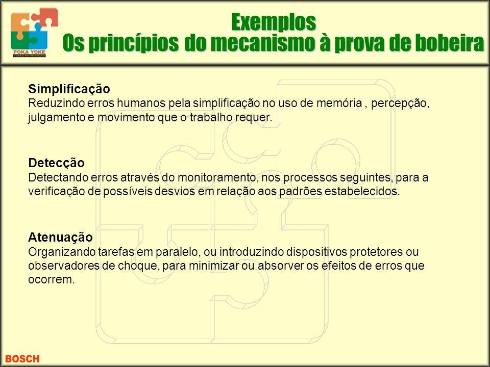 Simplificação Reduzindo erros humanos pela simplificação no uso de memória, percepção, julgamento e movimento que o trabalho requer. Detecção Detectan
