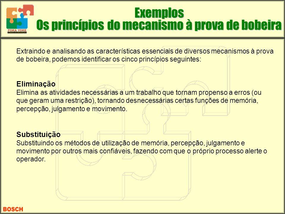 Exemplos Os princípios do mecanismo à prova de bobeira Extraindo e analisando as características essenciais de diversos mecanismos à prova de bobeira,