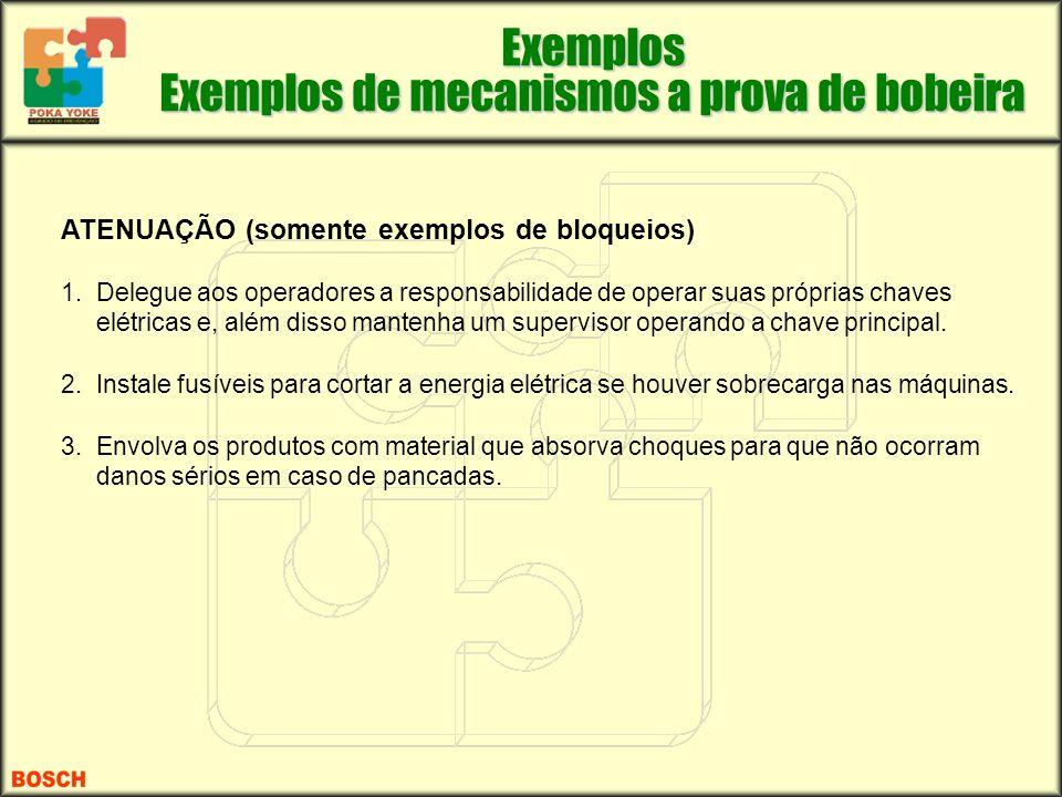 ATENUAÇÃO (somente exemplos de bloqueios) 1.Delegue aos operadores a responsabilidade de operar suas próprias chaves elétricas e, além disso mantenha