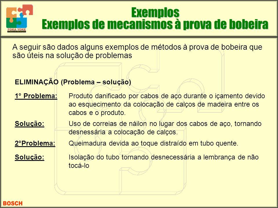 A seguir são dados alguns exemplos de métodos à prova de bobeira que são úteis na solução de problemas ELIMINAÇÃO (Problema – solução) 1° Problema:Pro