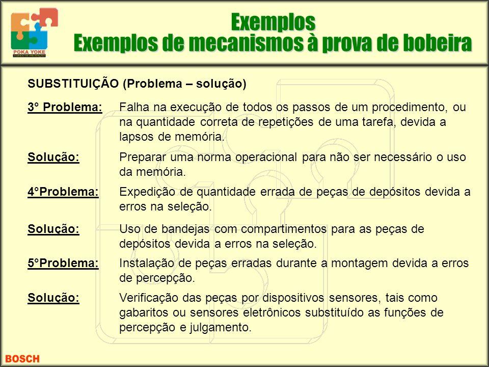 SUBSTITUIÇÃO (Problema – solução) 3° Problema:Falha na execução de todos os passos de um procedimento, ou na quantidade correta de repetições de uma t