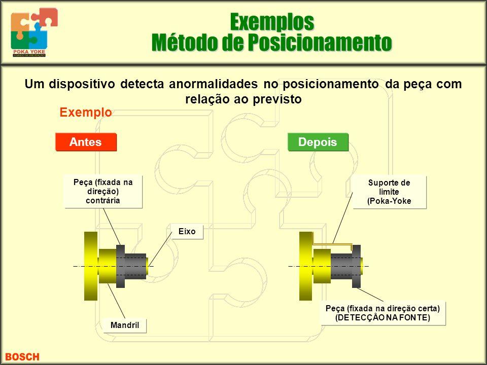 Um dispositivo detecta anormalidades no posicionamento da peça com relação ao previsto Exemplo AntesDepois Suporte de limite (Poka-Yoke Peça (fixada n