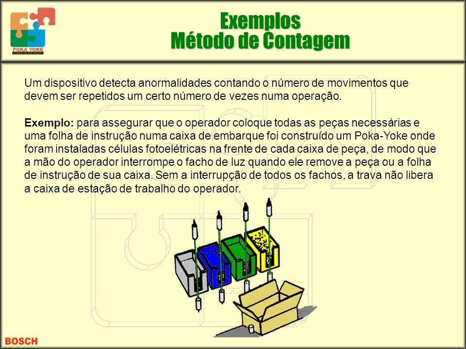 Um dispositivo detecta anormalidades contando o número de movimentos que devem ser repetidos um certo número de vezes numa operação. Exemplo: para ass