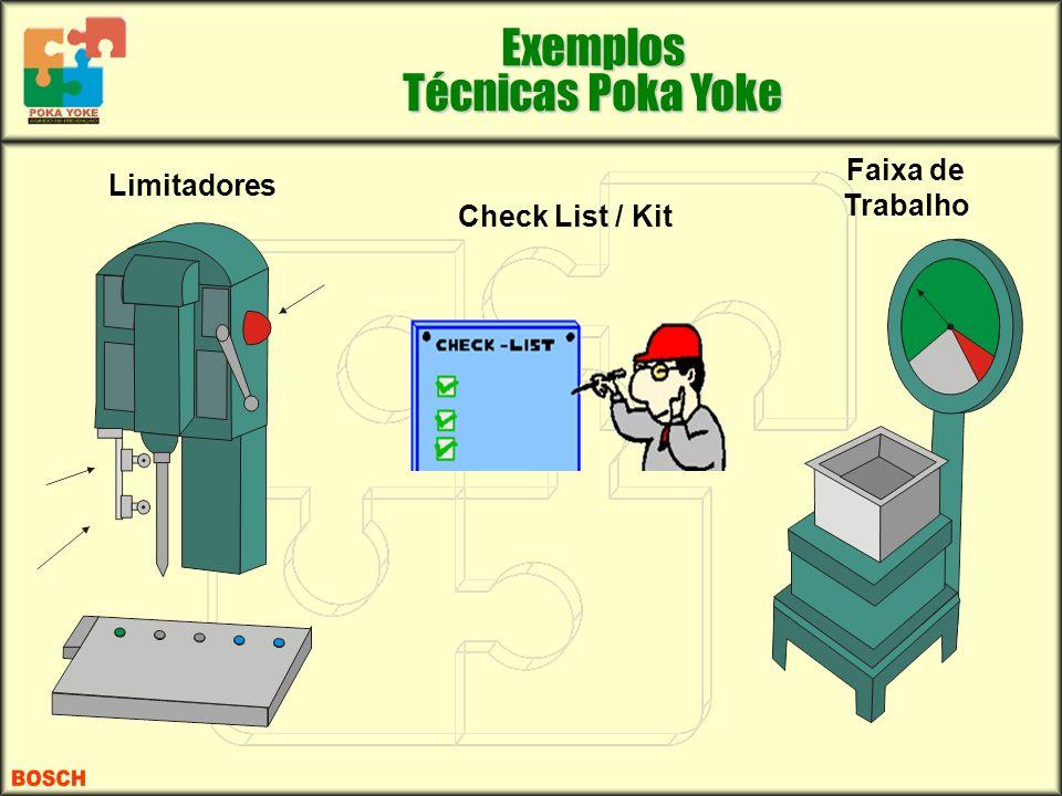 Faixa de Trabalho Check List / Kit Limitadores Exemplos Técnicas Poka Yoke
