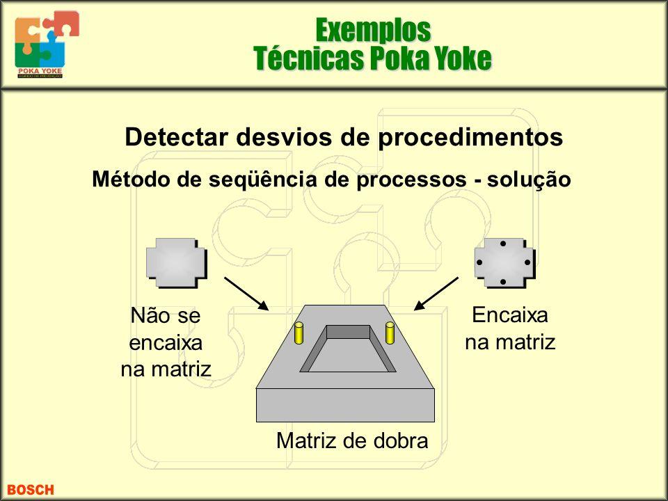 Detectar desvios de procedimentos Método de seqüência de processos - solução Exemplos Técnicas Poka Yoke Não se encaixa na matriz Encaixa na matriz Ma