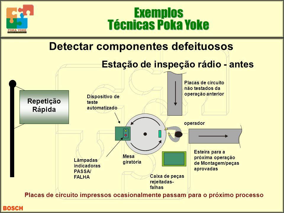 Placas de circuito impressos ocasionalmente passam para o próximo processo Repetição Rápida Detectar componentes defeituosos Estação de inspeção rádio