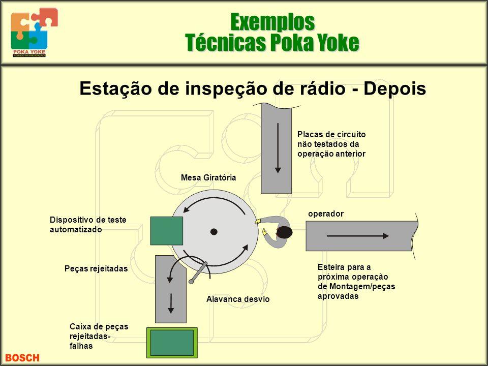 Estação de inspeção de rádio - Depois Exemplos Técnicas Poka Yoke Placas de circuito não testados da operação anterior operador Esteira para a próxima