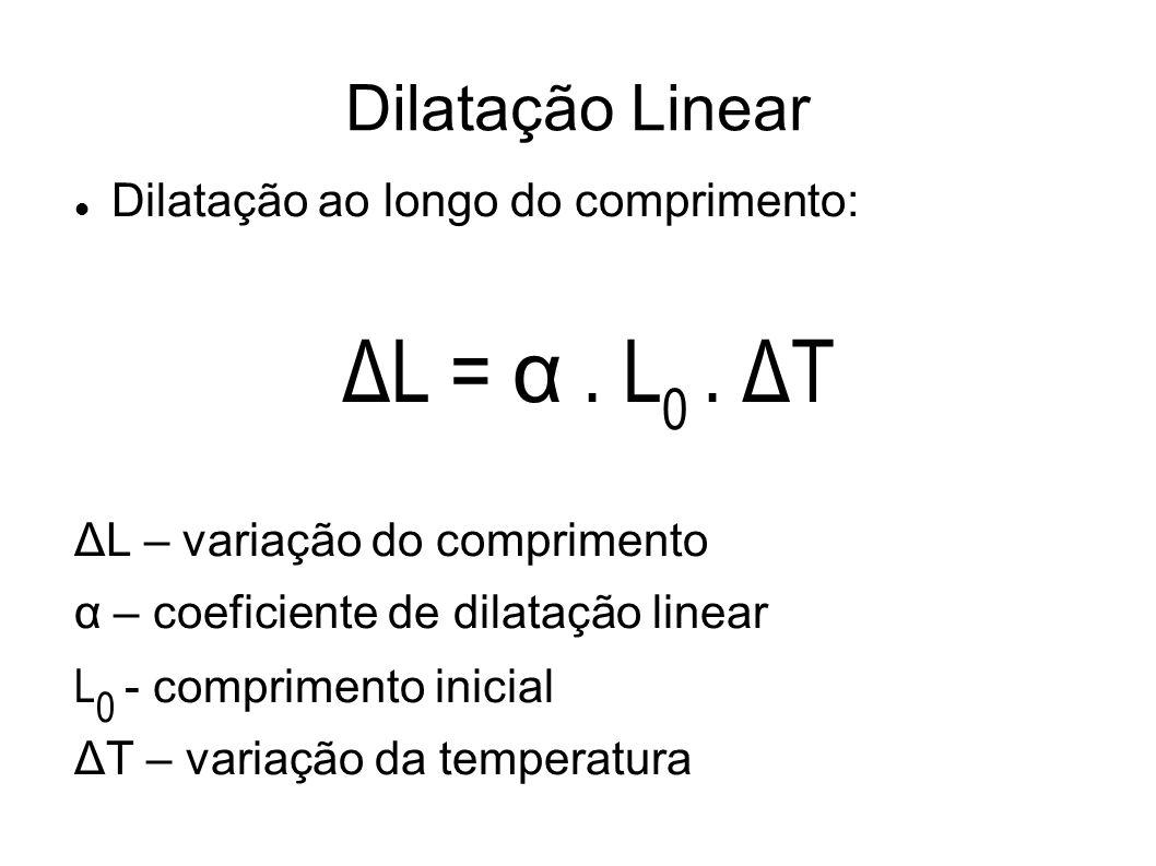 Dilatação Linear Dilatação ao longo do comprimento: ΔL = α. L 0. ΔT ΔL – variação do comprimento α – coeficiente de dilatação linear L 0 - comprimento