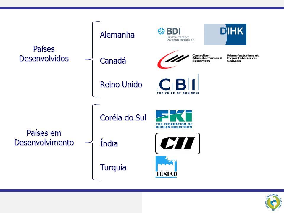 PaísesDesenvolvidos Países em Desenvolvimento Alemanha Canadá Reino Unido Coréia do Sul Índia Turquia