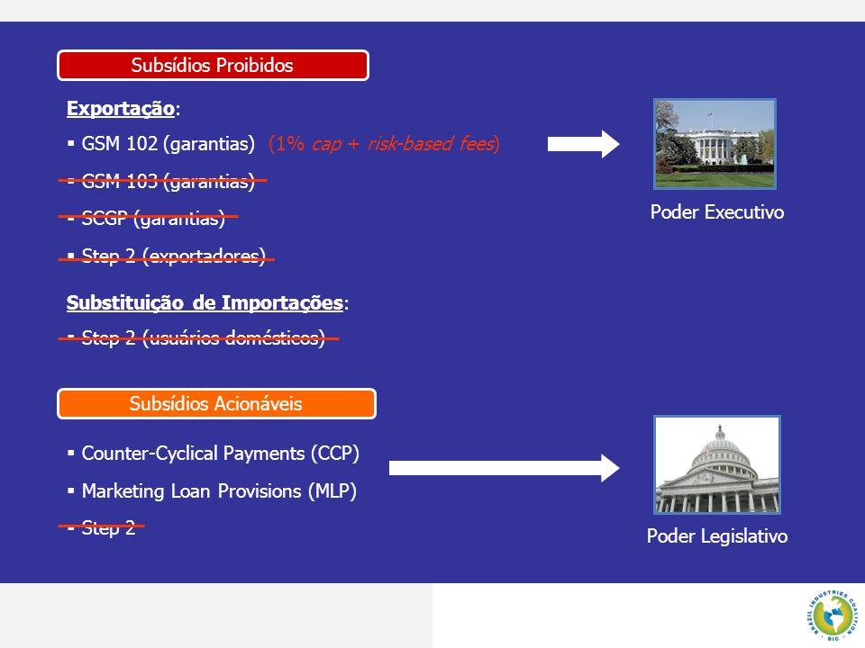 Subsídios Proibidos Subsídios Acionáveis Exportação: Substituição de Importações: GSM 102 (garantias) GSM 103 (garantias) SCGP (garantias) Step 2 (exp