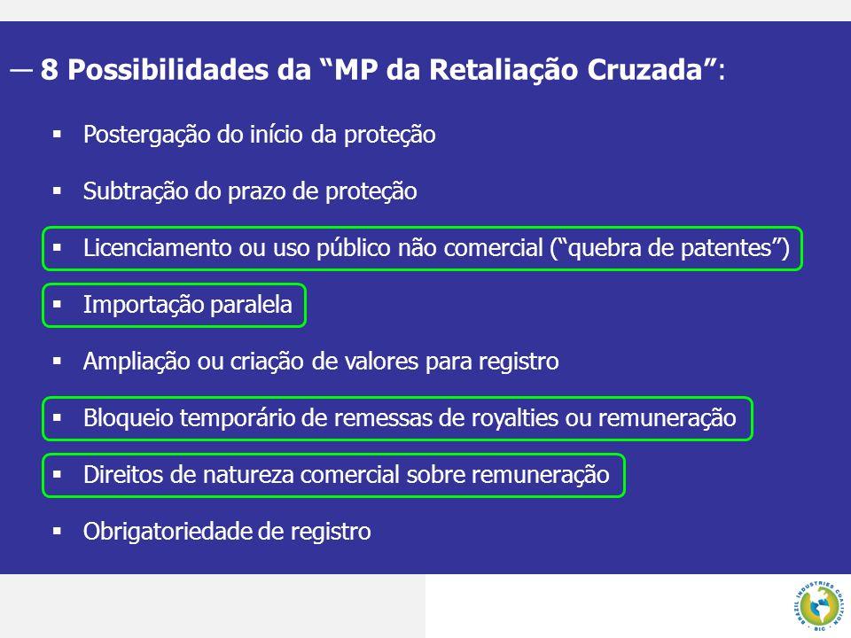 8 Possibilidades da MP da Retaliação Cruzada: Postergação do início da proteção Subtração do prazo de proteção Licenciamento ou uso público não comerc