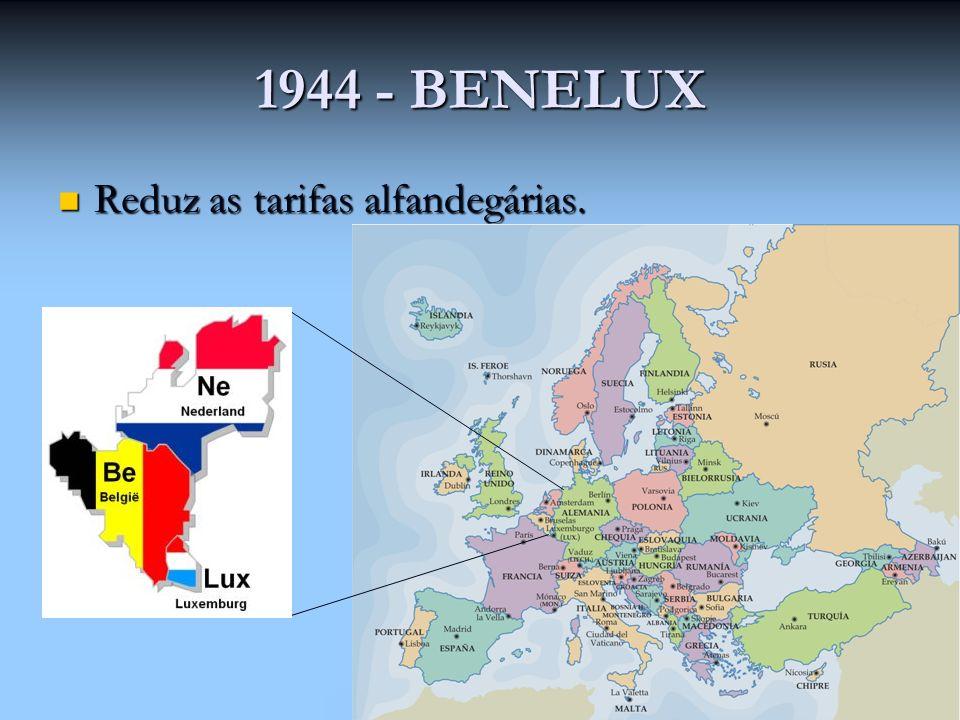 1944 - BENELUX Reduz as tarifas alfandegárias. Reduz as tarifas alfandegárias.