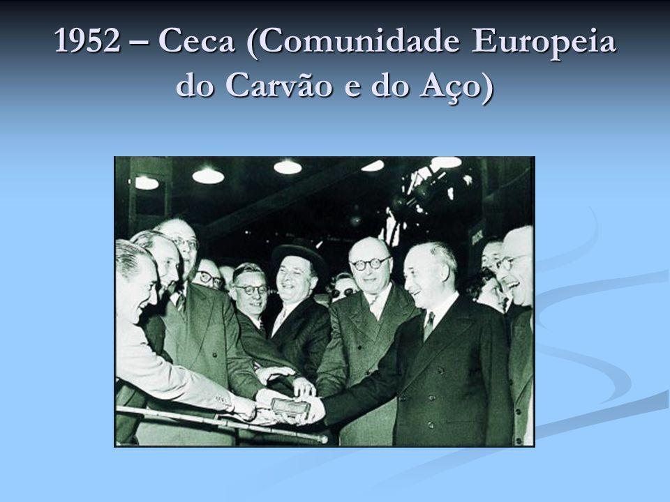 1957: CEE (Comunidade Econômica Europeia) Tratado de Roma – Quatro liberdades: serviços, pessoas, mercadorias e capitais.