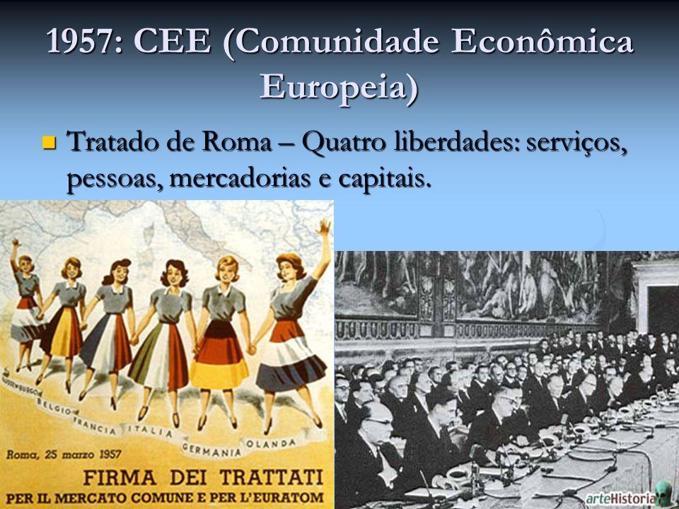 1957: CEE (Comunidade Econômica Europeia) Tratado de Roma – Quatro liberdades: serviços, pessoas, mercadorias e capitais. Tratado de Roma – Quatro lib