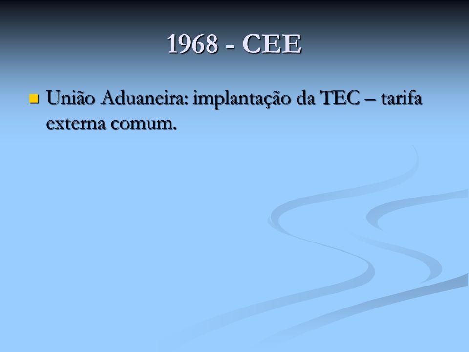 1968 - CEE União Aduaneira: implantação da TEC – tarifa externa comum. União Aduaneira: implantação da TEC – tarifa externa comum.