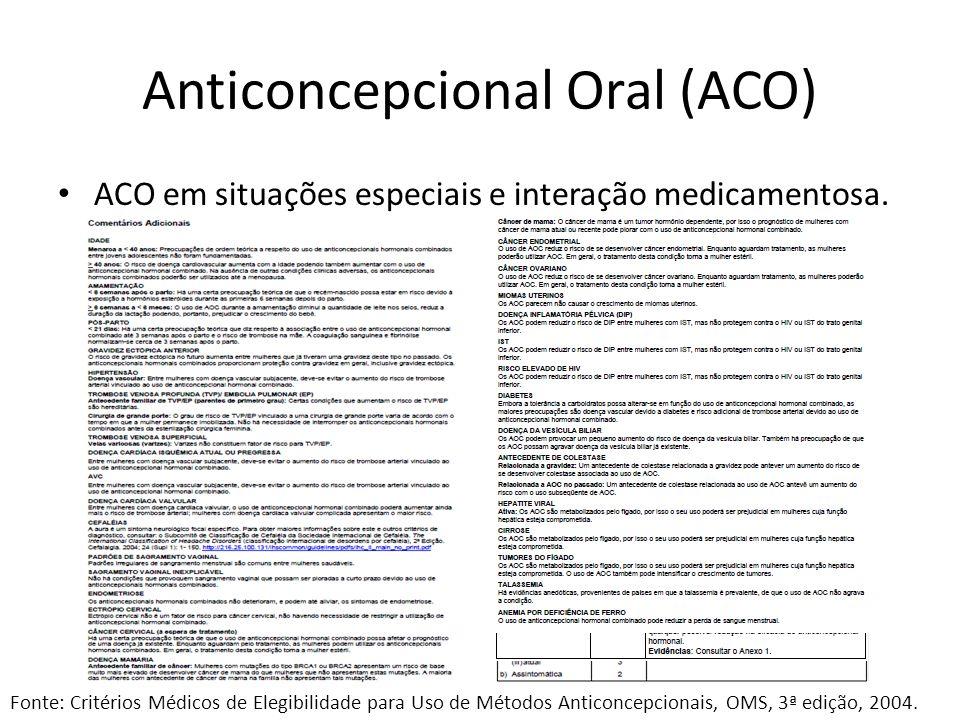 Anticoncepcional Oral (ACO) ACO em situações especiais e interação medicamentosa.