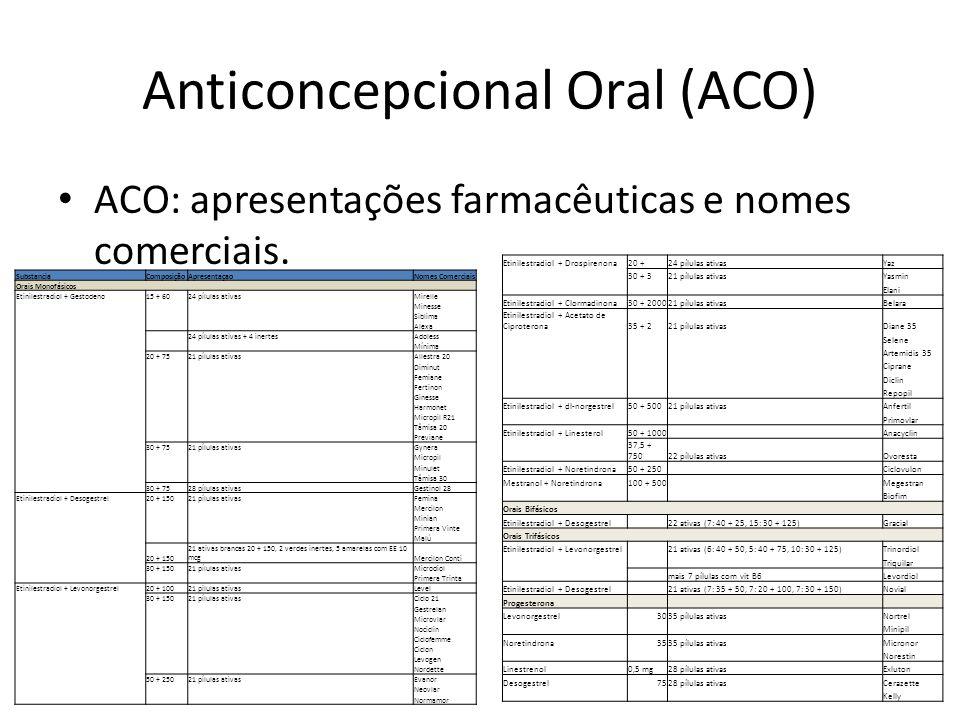 Anticoncepcional Oral (ACO) ACO: apresentações farmacêuticas e nomes comerciais.