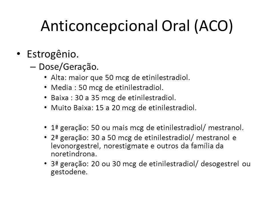 Anticoncepcional Oral (ACO) Estrogênio.– Dose/Geração.