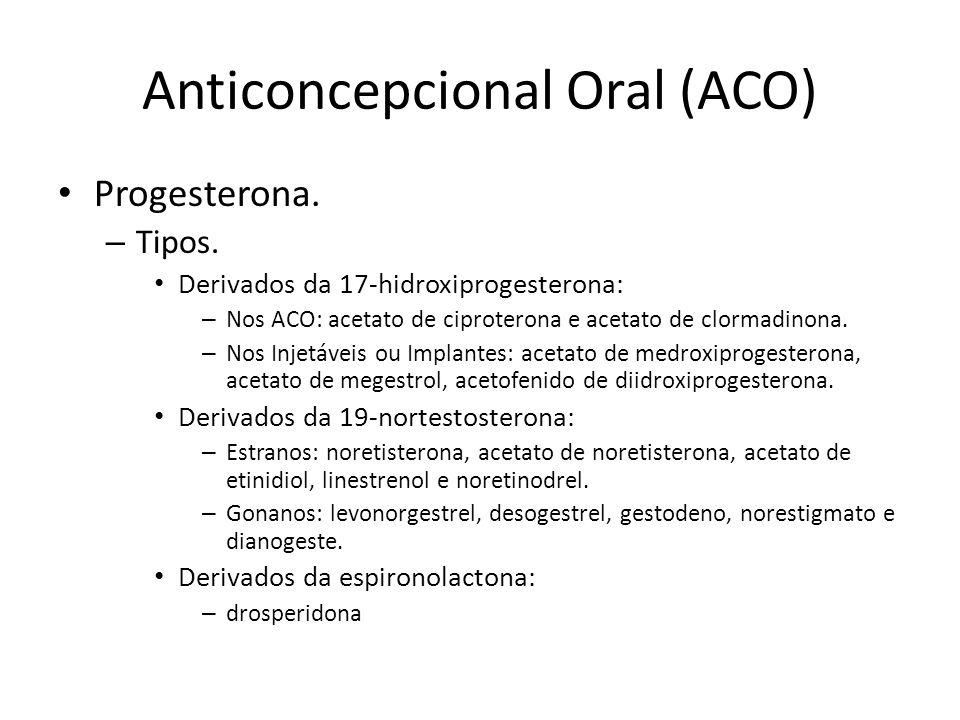Anticoncepcional Oral (ACO) Progesterona.– Tipos.