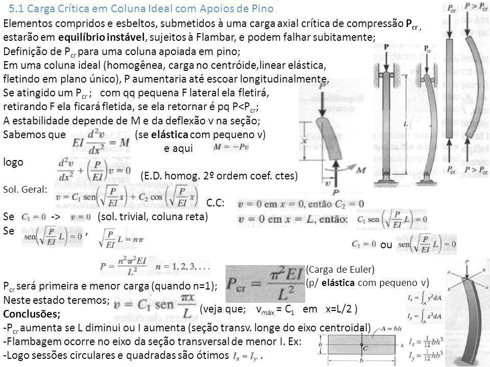 5.4 Flambagem inelástica, Projetos concêntricos e excêntricos (Curiosidade) Flambagem inelástica: Vimos que colunas longas (esbeltez > (KL/r) lp ) flambam com tensão elástica abaixo de σ E (=σ lp )(usamos Euler) Colunas intermediárias ou curtas (esbeltez<(KL/r) lp ) escoam plasticamente com tensão σ D acima de σ E (=σ lp ) (usamos algum Euler modificado); EX: Engessener (ou módulo da tangente) -> -> -> Supõe que E t é inclinação no pt D do diag.