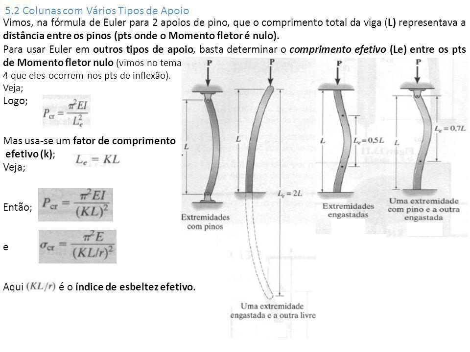 Exemplo: A coluna de tubo de aço A-36 com 12 pés de altura tem diâmetro externo de 3 pol e espessura de 0,25 pol.