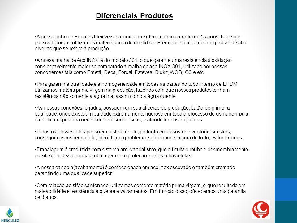 Diferenciais Produtos A nossa linha de Engates Flexíveis é a única que oferece uma garantia de 15 anos.