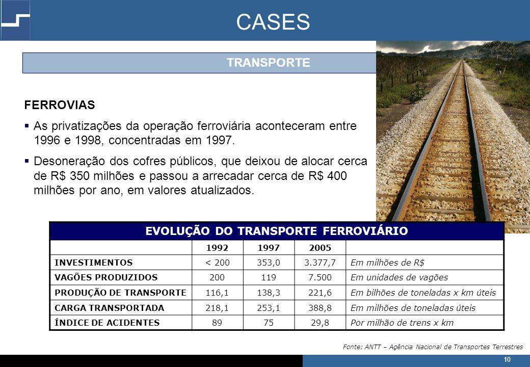 10 TRANSPORTE EVOLUÇÃO DO TRANSPORTE FERROVIÁRIO 199219972005 INVESTIMENTOS< 200353,03.377,7Em milhões de R$ VAGÕES PRODUZIDOS2001197.500Em unidades de vagões PRODUÇÃO DE TRANSPORTE116,1138,3221,6Em bilhões de toneladas x km úteis CARGA TRANSPORTADA218,1253,1388,8Em milhões de toneladas úteis ÍNDICE DE ACIDENTES897529,8Por milhão de trens x km FERROVIAS As privatizações da operação ferroviária aconteceram entre 1996 e 1998, concentradas em 1997.