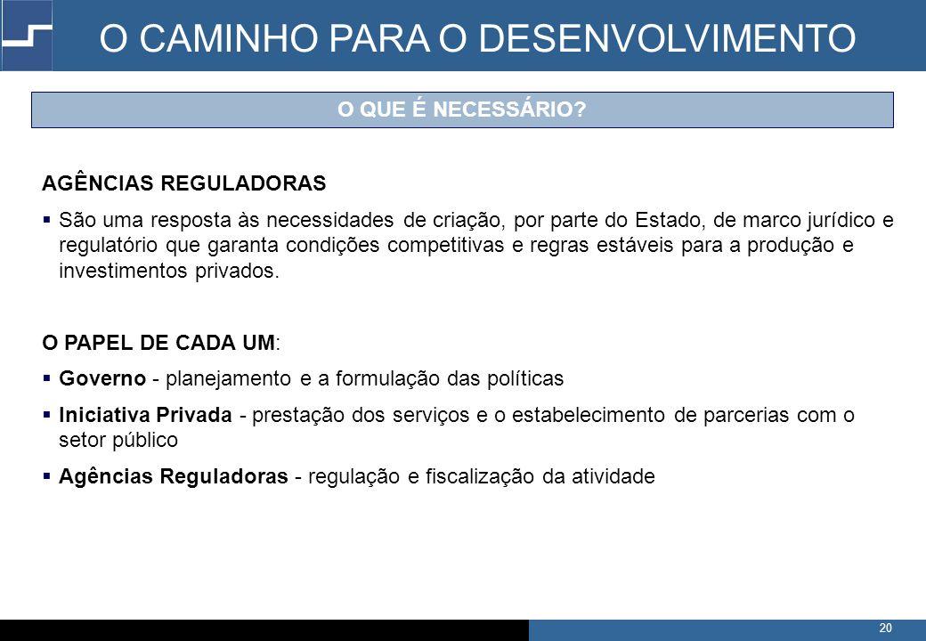 20 AGÊNCIAS REGULADORAS São uma resposta às necessidades de criação, por parte do Estado, de marco jurídico e regulatório que garanta condições competitivas e regras estáveis para a produção e investimentos privados.