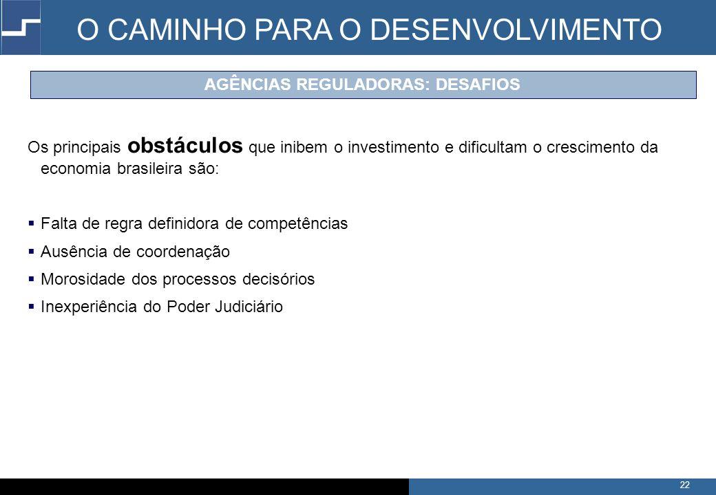 22 Os principais obstáculos que inibem o investimento e dificultam o crescimento da economia brasileira são: Falta de regra definidora de competências Ausência de coordenação Morosidade dos processos decisórios Inexperiência do Poder Judiciário AGÊNCIAS REGULADORAS: DESAFIOS O CAMINHO PARA O DESENVOLVIMENTO
