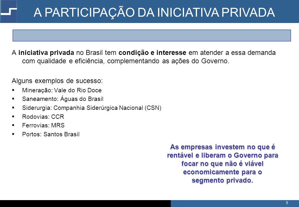 5 A iniciativa privada no Brasil tem condição e interesse em atender a essa demanda com qualidade e eficiência, complementando as ações do Governo.