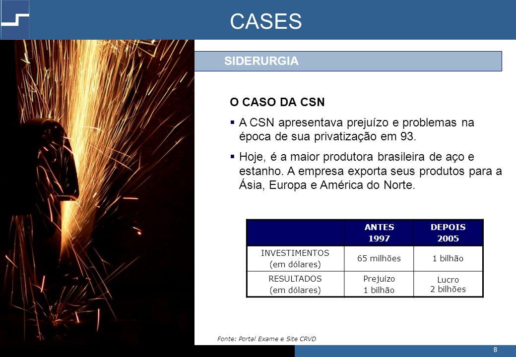 8 SIDERURGIA O CASO DA CSN A CSN apresentava prejuízo e problemas na época de sua privatização em 93.