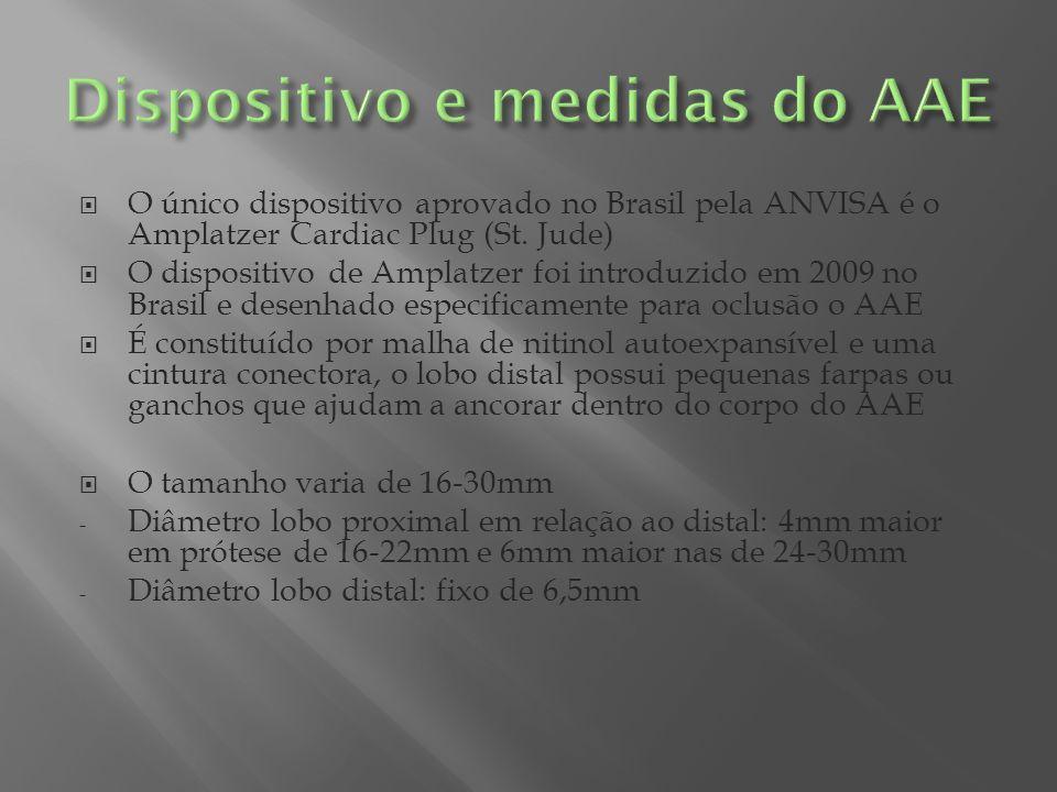 O único dispositivo aprovado no Brasil pela ANVISA é o Amplatzer Cardiac Plug (St. Jude) O dispositivo de Amplatzer foi introduzido em 2009 no Brasil