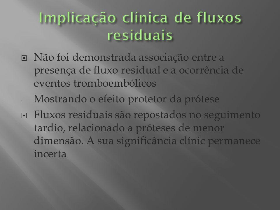 Não foi demonstrada associação entre a presença de fluxo residual e a ocorrência de eventos tromboembólicos - Mostrando o efeito protetor da prótese F