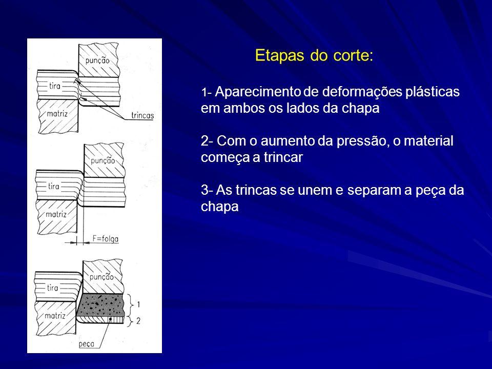 Etapas do corte: 1- Aparecimento de deformações plásticas em ambos os lados da chapa 2- Com o aumento da pressão, o material começa a trincar 3- As tr