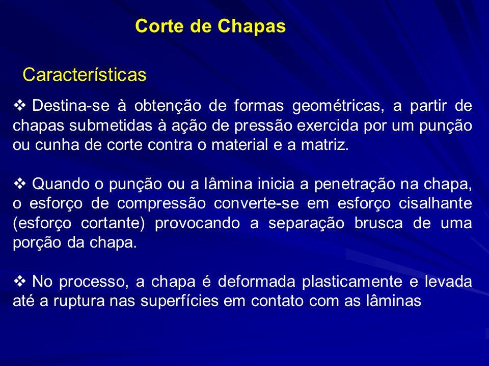 Corte de Chapas Características Destina-se à obtenção de formas geométricas, a partir de chapas submetidas à ação de pressão exercida por um punção ou