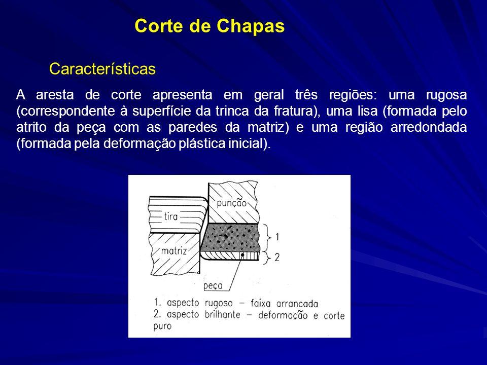 Características Corte de Chapas A aresta de corte apresenta em geral três regiões: uma rugosa (correspondente à superfície da trinca da fratura), uma
