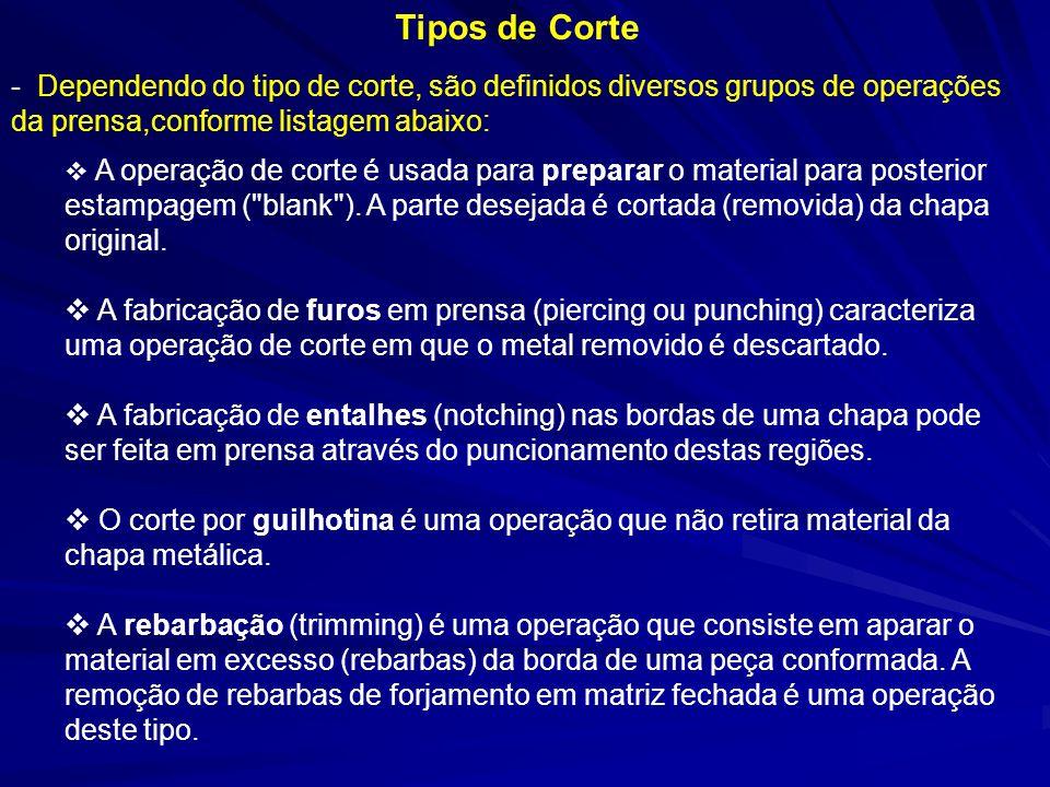 - Dependendo do tipo de corte, são definidos diversos grupos de operações da prensa,conforme listagem abaixo: Tipos de Corte A operação de corte é usa