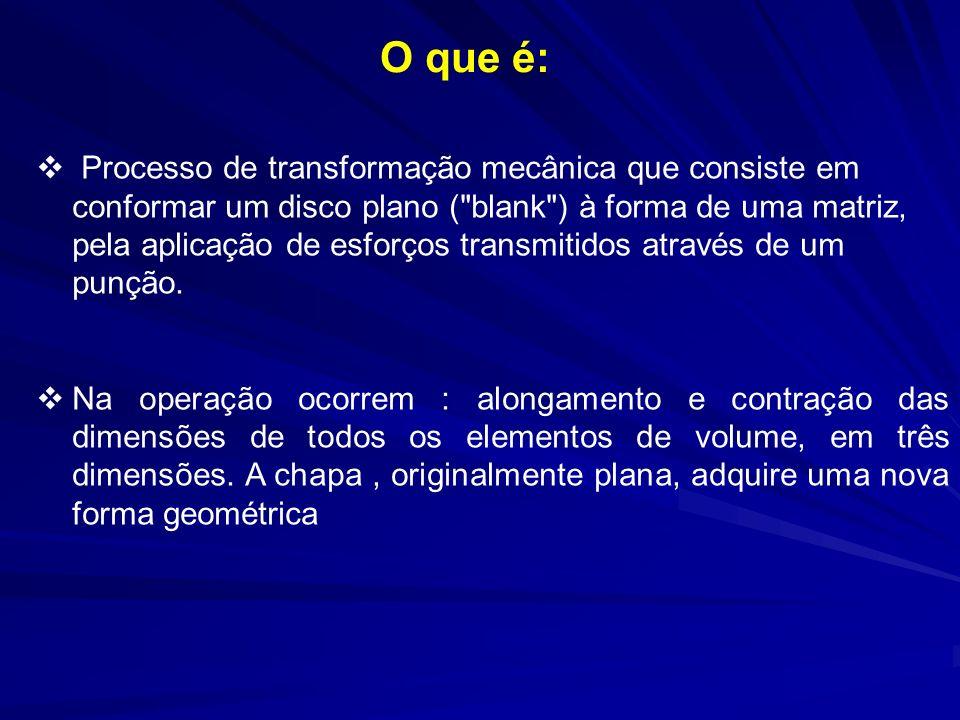 O que é: Processo de transformação mecânica que consiste em conformar um disco plano (