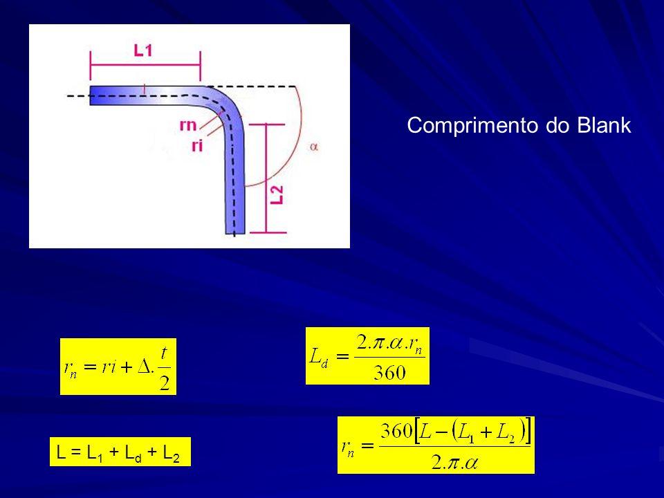 L = L 1 + L d + L 2 Comprimento do Blank