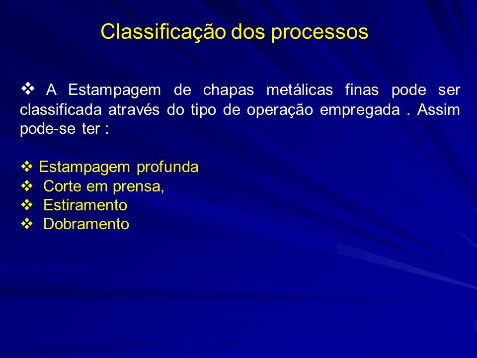 Classificação dos processos A Estampagem de chapas metálicas finas pode ser classificada através do tipo de operação empregada. Assim pode-se ter : Es