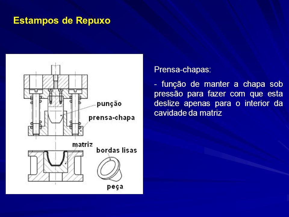 Estampos de Repuxo Prensa-chapas: - função de manter a chapa sob pressão para fazer com que esta deslize apenas para o interior da cavidade da matriz