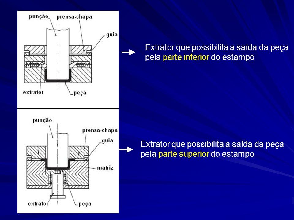 Extrator que possibilita a saída da peça pela parte inferior do estampo Extrator que possibilita a saída da peça pela parte superior do estampo