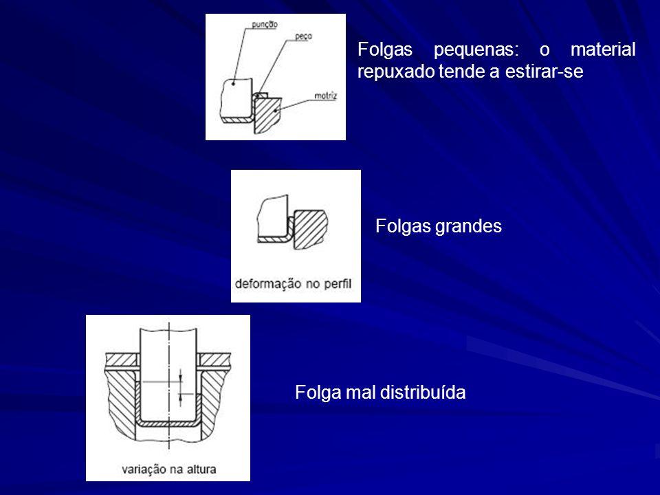 Folgas pequenas: o material repuxado tende a estirar-se Folgas grandes Folga mal distribuída
