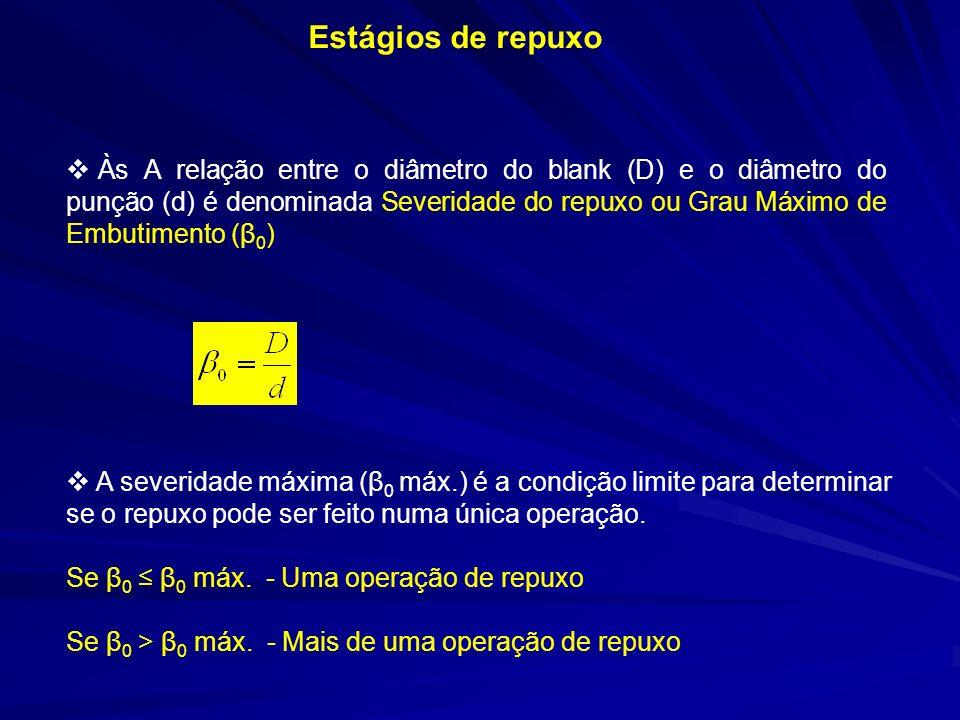 Às A relação entre o diâmetro do blank (D) e o diâmetro do punção (d) é denominada Severidade do repuxo ou Grau Máximo de Embutimento (β 0 ) Estágios