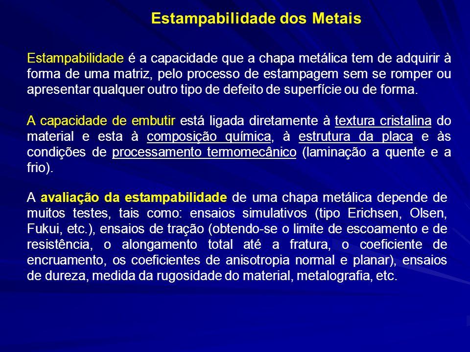 Estampabilidade dos Metais Estampabilidade é a capacidade que a chapa metálica tem de adquirir à forma de uma matriz, pelo processo de estampagem sem