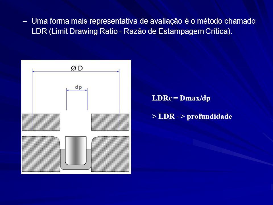 –Uma forma mais representativa de avaliação é o método chamado LDR (Limit Drawing Ratio - Razão de Estampagem Crítica). LDRc = Dmax/dp > LDR - > profu